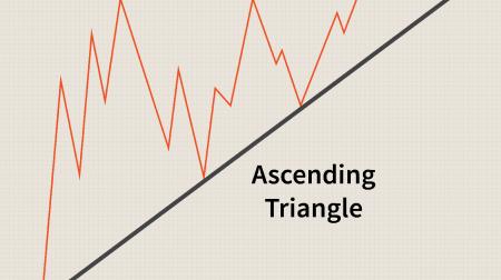 Guía para intercambiar el patrón de triángulos en Binomo
